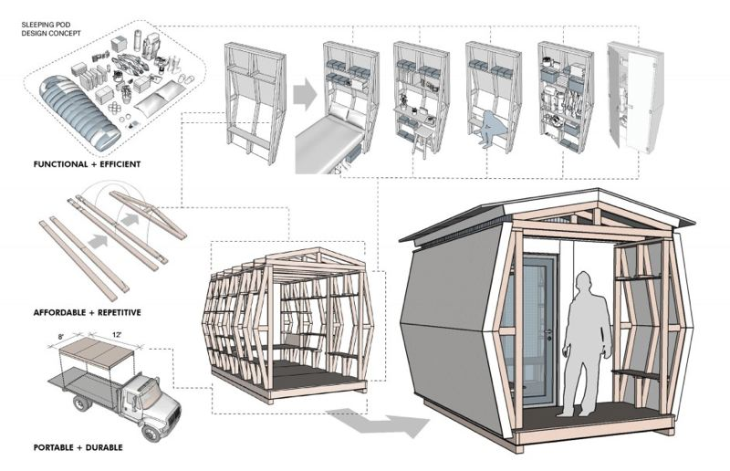 PSU SCHOOL OF ARCHITECTURE/PORTLAND STATE UNIVERSITY - A diagram of how the trusses will be built into the pods.