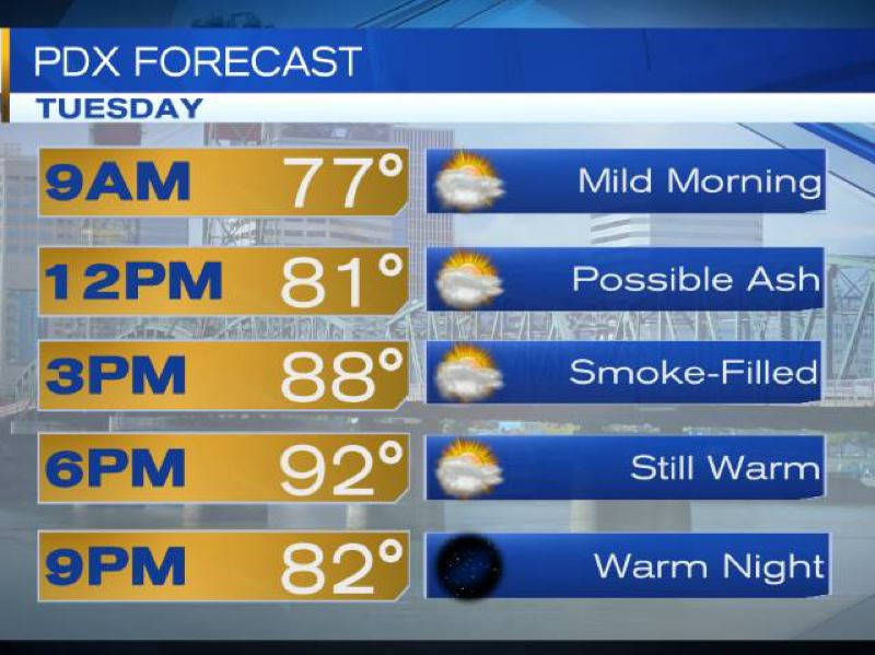 KOIN 6 NEWS - Schools are changing hours because of heat and smoke.