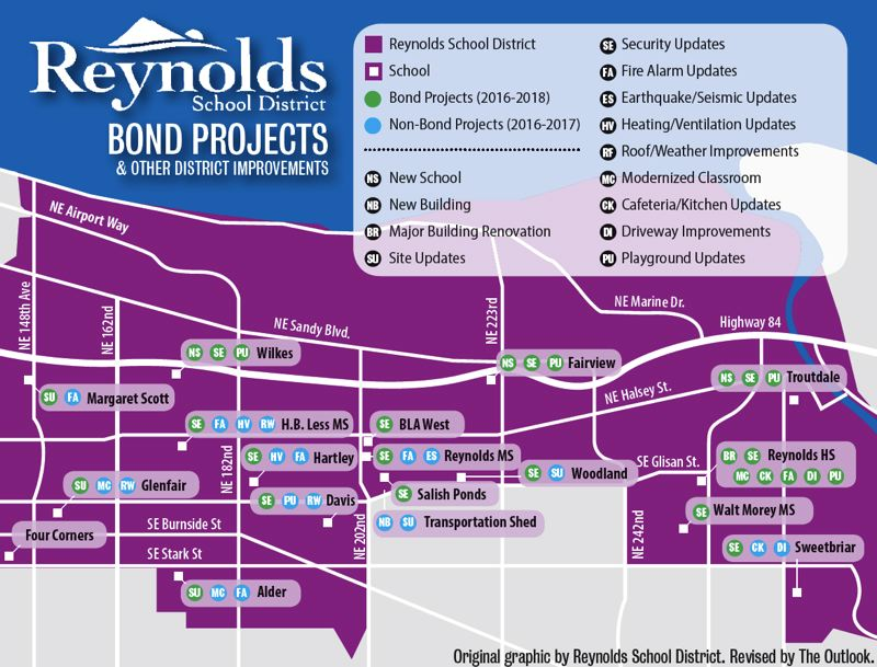 REYNOLDS SCHOOL DISTRICT - A facilities bond voters passed in 2015 allowed every school to be improved. Schools got new entrances and other important security features as the map shows.