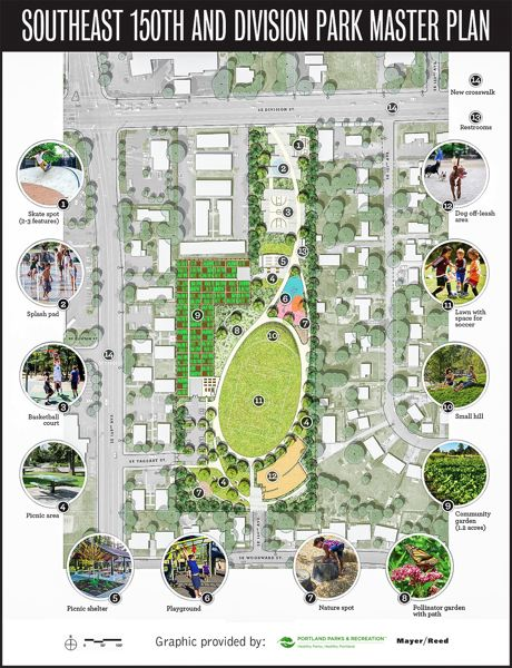 RENDERING COURTESY PORTLAND PARKS AND REC - The latest plan for the park will go before the Portland City Council for approval on Wednesday, Nov. 8. The plans show a playground, soccer field, community gardens and other features.