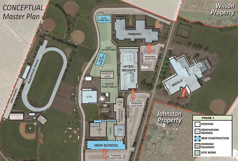 COURTESY GRAPHIC: DLR GROUP - A conceptual plan of the North Marion School District campus lays out new construction that would take place if voters approve a $42.2 million bond this November.
