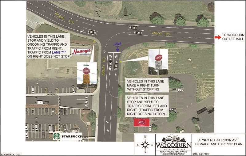 COURTESY GRAPHIC: CITY OF WOODBURN - Signage added to Arney Road will help clarify the rules of a west Woodburn intersection.