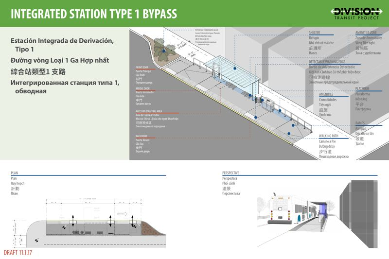 SUBMITTED: TRIMET - One type of proposed bust stop would be like a Portland Streetcar stop, with ramps, clear rain shelters and amenities.