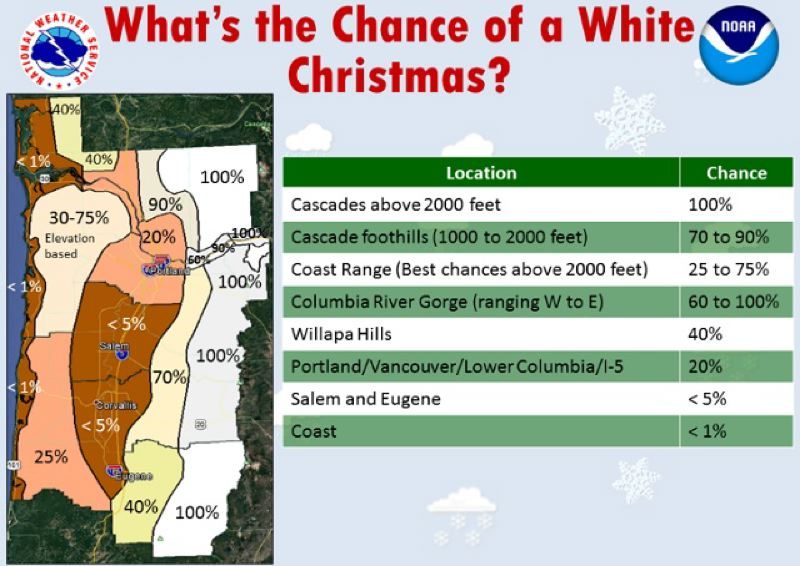 COURTESY NWS- This chart put together by the National Weather Service for Sunday Dec. 24