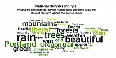 DHM RESEARC - This word cloud based on the recent DHM Research survey is a visual representation of how often respondents cited words that depict their perceptions of Oregon. Although words related to nature dominated, responses varied by such factors as the age and residence of the responders.